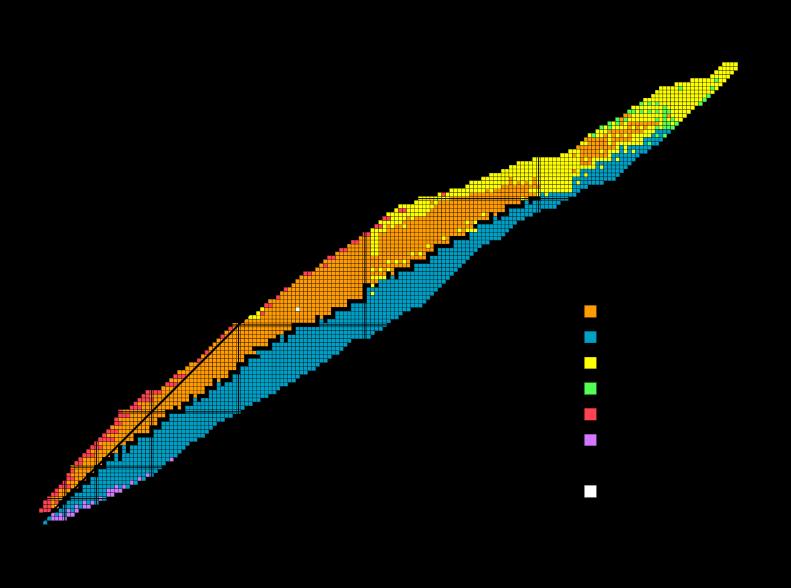 dazwischen? (Isotopne-Tabelle, Darstellung: wikimedia / Matt, Sjlegg)